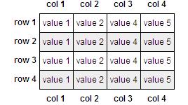 sencss-tabelle